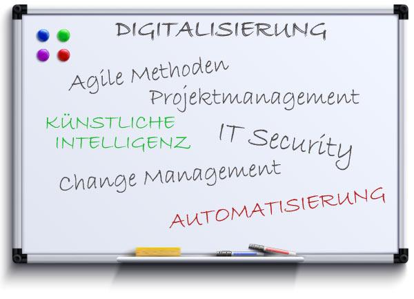Über Münster Digital